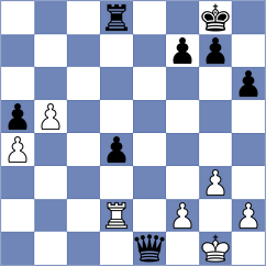 Jovanovic - Abdurakhmonov (chess.com INT, 2020)