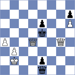 Sawlin - Bologan (chess.com INT, 2021)