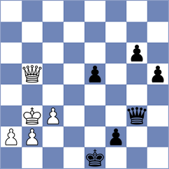Koc - Ovetchkin (chess.com INT, 2020)