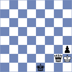 Sihite - Sanchez Alvares (chess.com INT, 2021)