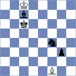 Djukic - Gulkov (chess.com INT, 2020)