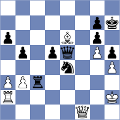 Gelman - Moussard (chess.com INT, 2021)