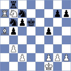 Libiszewski - Brunello (chess.com INT, 2020)