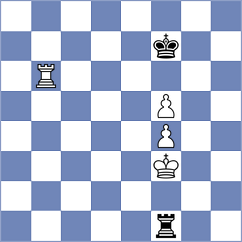 Rodchenkov - Sanal (chess.com INT, 2020)