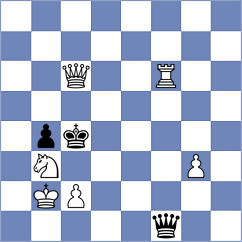 Golubev - Chandias (lichess.org INT, 2021)