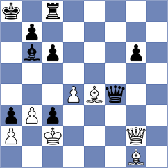 Nabaty - Shimanov (chess.com INT, 2020)