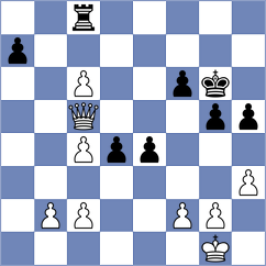 Damjanovic - Simonovic (chess.com INT, 2020)