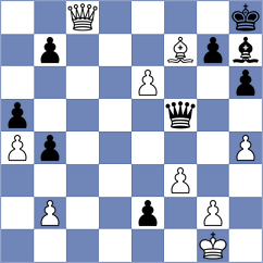 Skatchkov - Saraci (chess.com INT, 2021)