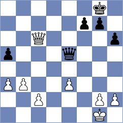 Bromann - Ivanisevic (chess.com INT, 2021)