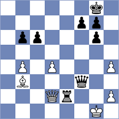 Kavutskiy - Bluebaum (chess.com INT, 2020)