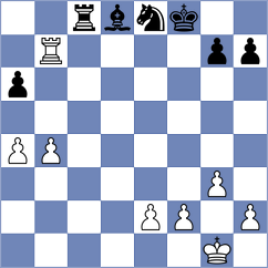 Gorovets - Holt (chess.com INT, 2020)