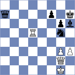 Fedoseev - Indjic (chess.com INT, 2021)