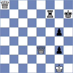Christiansen - Tomczak (chess.com INT, 2020)