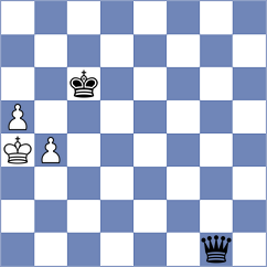 Okike - Nestorovic (chess.com INT, 2020)