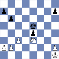 Tekeyev - Esipenko (chess.com INT, 2020)