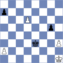Todev - Cagara (chess.com INT, 2021)