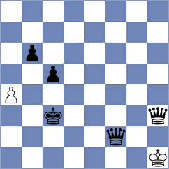 Dolzhykova - Crevatin (chess.com INT, 2021)