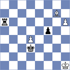 Klekowski - Jovic (chess.com INT, 2020)