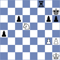 Pischal - Bouget (chess.com INT, 2021)