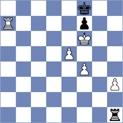 Rodchenkov - Zong (chess.com INT, 2020)