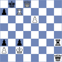 Obregon - Sonis (chess.com INT, 2021)
