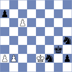 Nestorovic - Movsesian (chess.com INT, 2020)