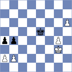 Demidov - Riehle (chess.com INT, 2020)