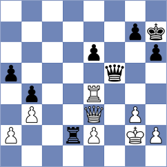 Fridman - Nestorovic (chess.com INT, 2020)