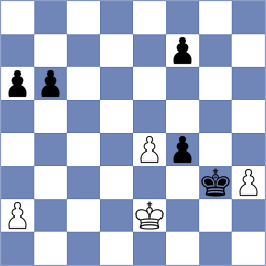 Bocharov - Kollars (chess.com INT, 2020)