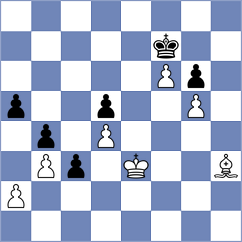 Onischuk - Ivanisevic (chess.com INT, 2020)