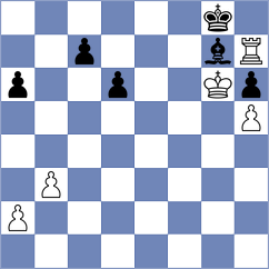 Gumularz - Indjic (chess.com INT, 2021)