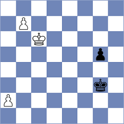 Abrahamyan - Maly (chess.com INT, 2020)