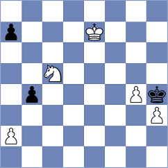Kantans - Orozbaev (chess.com INT, 2020)