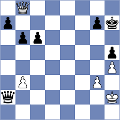 Shirov - Abdusattorov (chess.com INT, 2021)