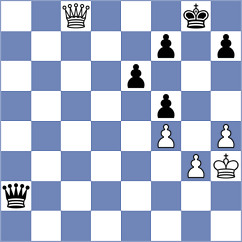 Radjabov - Aronian (chess24.com INT, 2021)