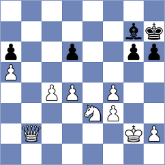 Shahade - Botez (chess.com INT, 2021)