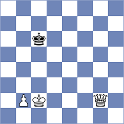 Moskalenko - Ozer (chess.com INT, 2021)
