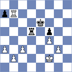 Indjic - Popovic (chess.com INT, 2020)