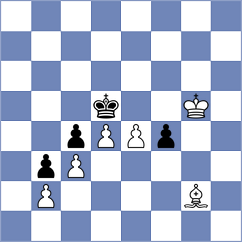 Matlakov - Zia (chess.com INT, 2020)