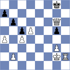 Shimanov - Gavilan Diaz (chess.com INT, 2020)