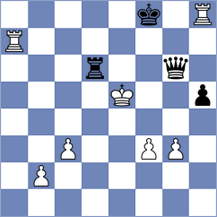 Maghsoodloo - Grachev (chess.com INT, 2020)