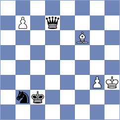 Leve - Adhiban (chess.com INT, 2020)