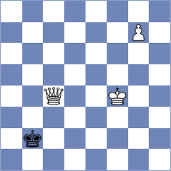 Todev - Nabaty (chess.com INT, 2020)