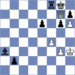 Indjic - Sellitti (chess.com INT, 2021)