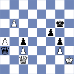 Shtyka - Vlassov (chess.com INT, 2021)