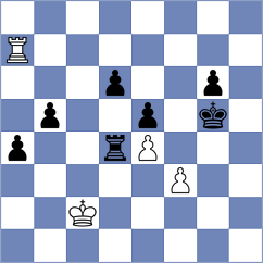 Burdalev - Kourkoulos Arditis (chess.com INT, 2020)