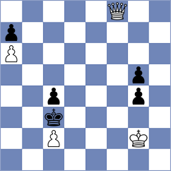 Guseinov - Swiercz (chess.com INT, 2020)