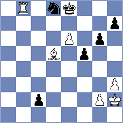 Perunovic - Sonis (chess.com INT, 2020)
