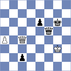 Zubov - Carlsen (Moscow RUS, 2019)