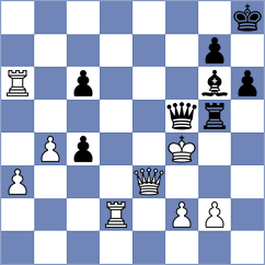 Djokic - Mammadov (chess.com INT, 2021)